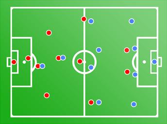 عدد أعضاء فريق كرة القدم