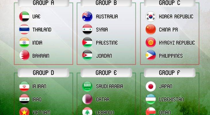 نتائج قرعة كأس أمم آسيا