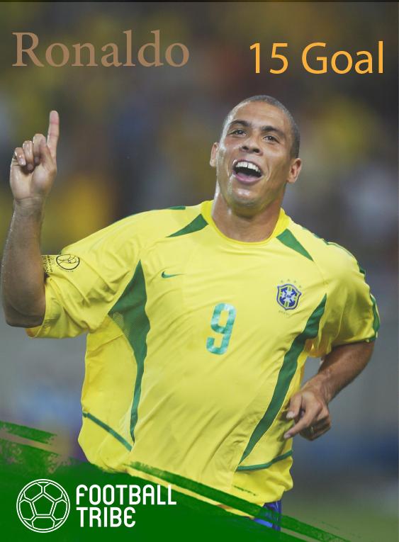 الخمس لاعبين الأكثر تسجيلاً في تاريخ كأس العالم