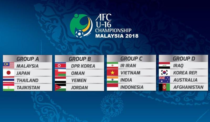 Vietnam U  Drawn In The Same Group With Runners Up Iran In The  Afc U  Championship