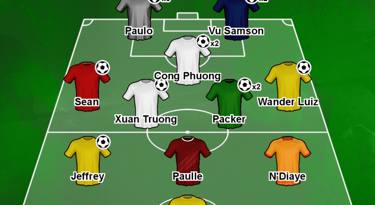 Southeast Asia XI of the Week (April 28 – April 30)