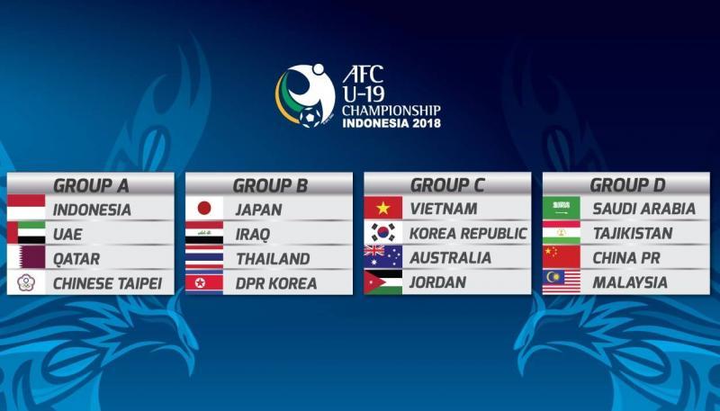 Korea Republic To Square Off Australia In  Afc U  Championship Group Stage