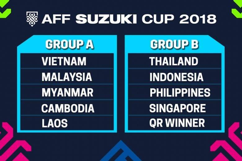 Vietnam, Malaysia avoid Group of Death at 2018 AFF Suzuki Cup draw