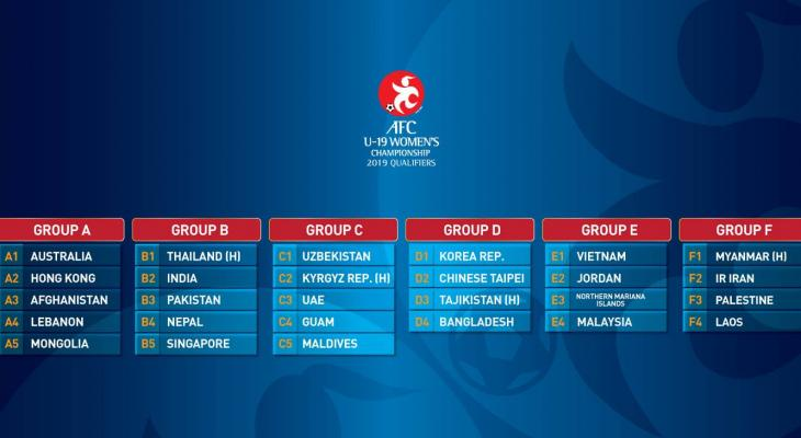 AFC U-19 Women's Championship draw results gives an easy start to Palestine