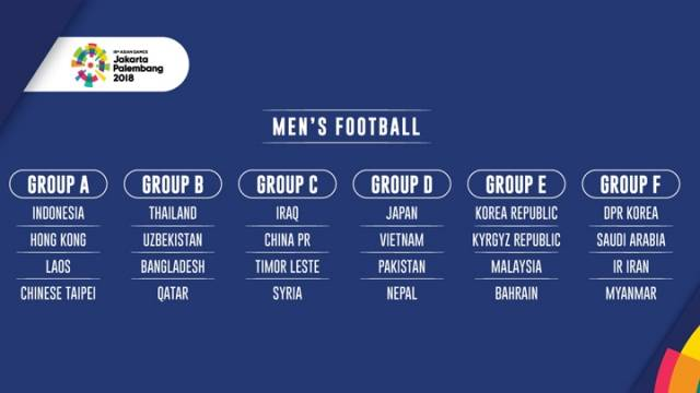 Draw for 2018 Asian Games men's football announced