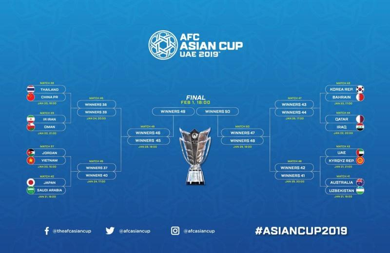 Knockout Stage Lineup Complete for 2019 Asian Cup | Football