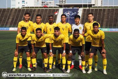 Malaysia Progress Report – 2019 AFF U22 Championships