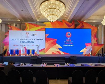 AFC U23 Championships Draw Complete