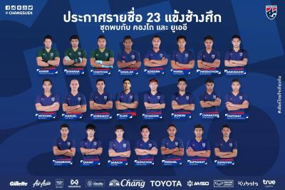 Thailand Select Squad for Upcoming World Cup Qualifier Against UAE
