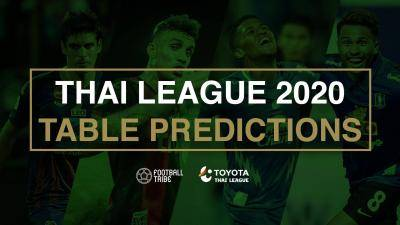 Thai League 2020 Predictions – Top 5