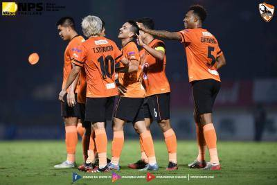 Thai League Player Profiles 2020 – Chiangrai United