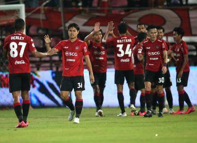 Thai League Player Profiles 2020 – Muangthong United