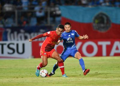 Thai League Player Profiles 2020 – Rayong FC
