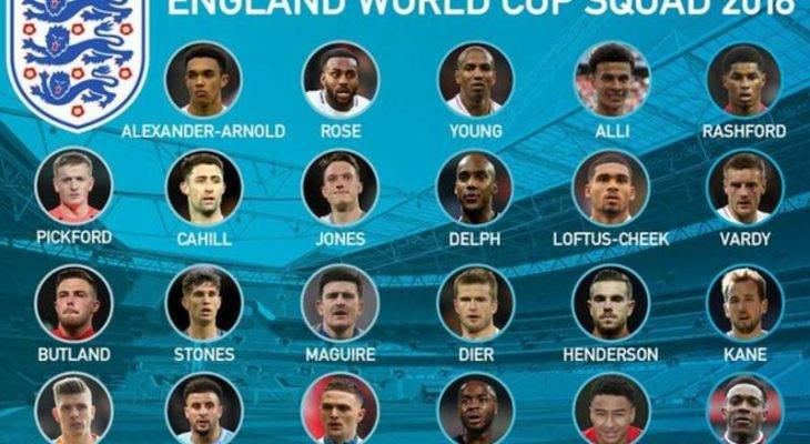 England name 2018 World Cup squad,Trent Alexander-Arnold and Ruben Loftus-Cheek included