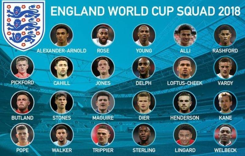 England name 2018 World Cup squad,Trent Alexander-Arnold and