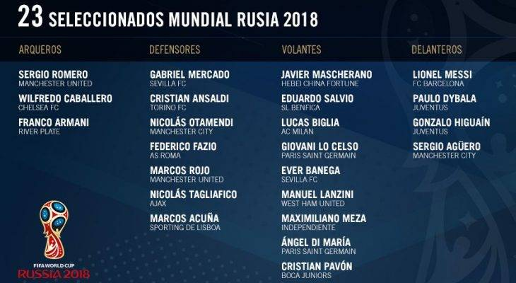 Argentina announce 23-man World Cup squad: Icardi Out,Dybala In