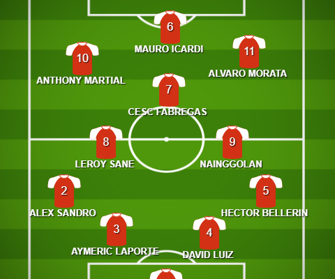 World Cup Russia 2018: Football Tribe Absent XI