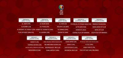 AFC Cup Draw unveils exciting 2019 challenge:Minerva FC in Group E