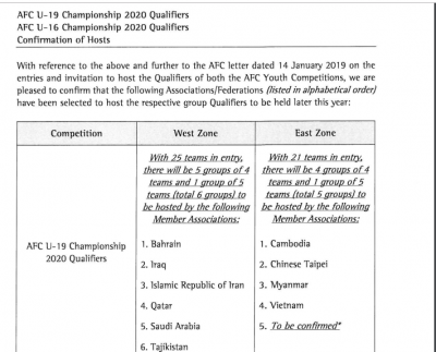 AFC U-19 and U-16 Championship 2020 Qualifiers Hosts Confirmed