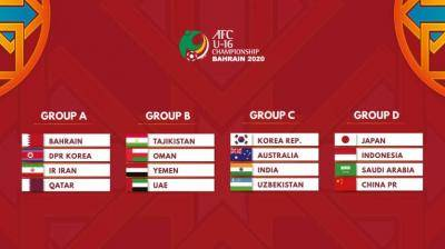 AFC U-16 Championship Bahrain 2020: India clubbed  in Group C along with South Korea,Australia and Uzbekistan