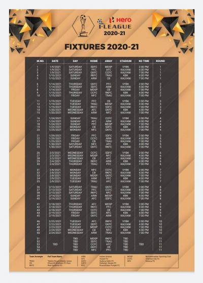 I league 2020/21 Schedule released by AIFF