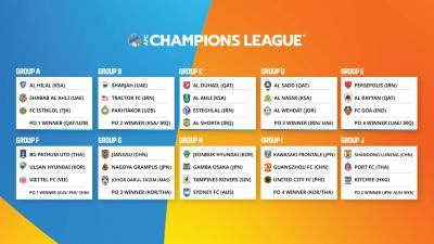 2021 AFC Champions League draw produces thrilling groups; FC Goa in Group E