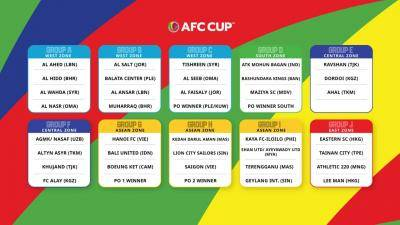 Group Stage draw sets stage for thrilling 2021 AFC Cup ; ATK Mohun Bagan in Group D