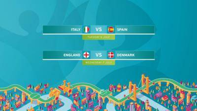 Euro 2020 semi-final draw: England and Denmark will play for a place in the final
