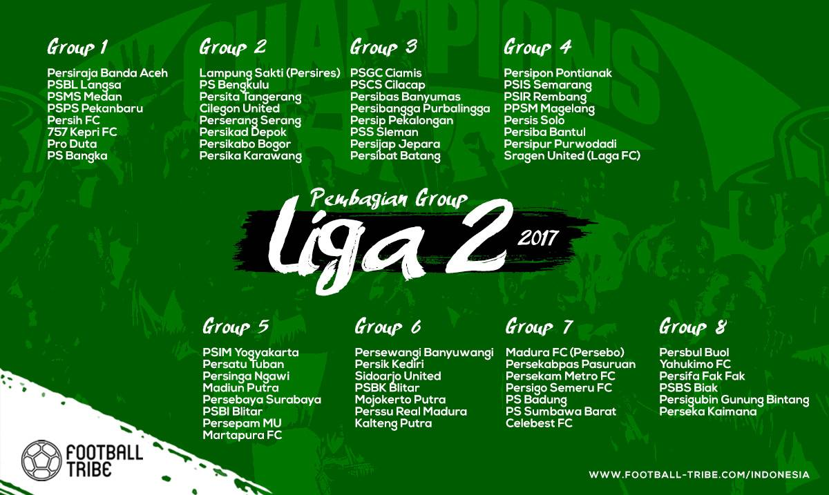 Peta Kekuatan Tim Liga 2 | Football Tribe Indonesia