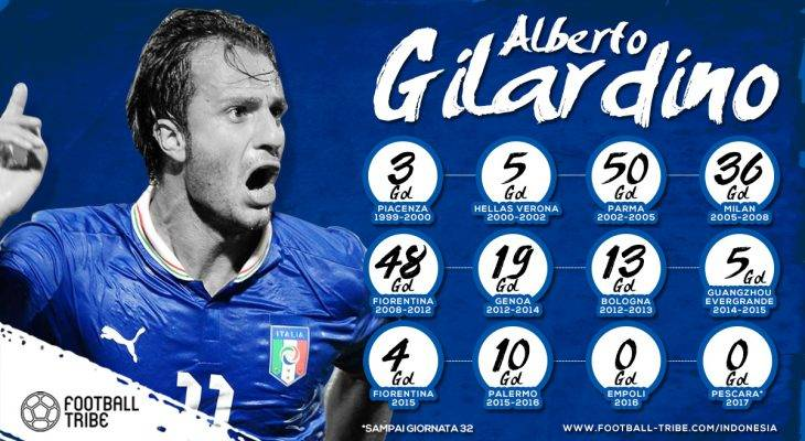 Apa Kabar Alberto Gilardino?