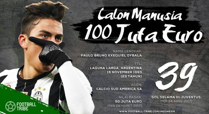"Calon Manusia 100 Juta Euro (Bagian 1): Paulo ""La Joya"" Dybala"
