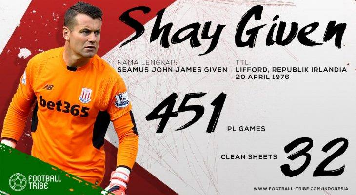 Selamat Ulang Tahun, Shay Given!