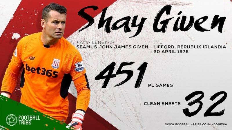 Shay Given
