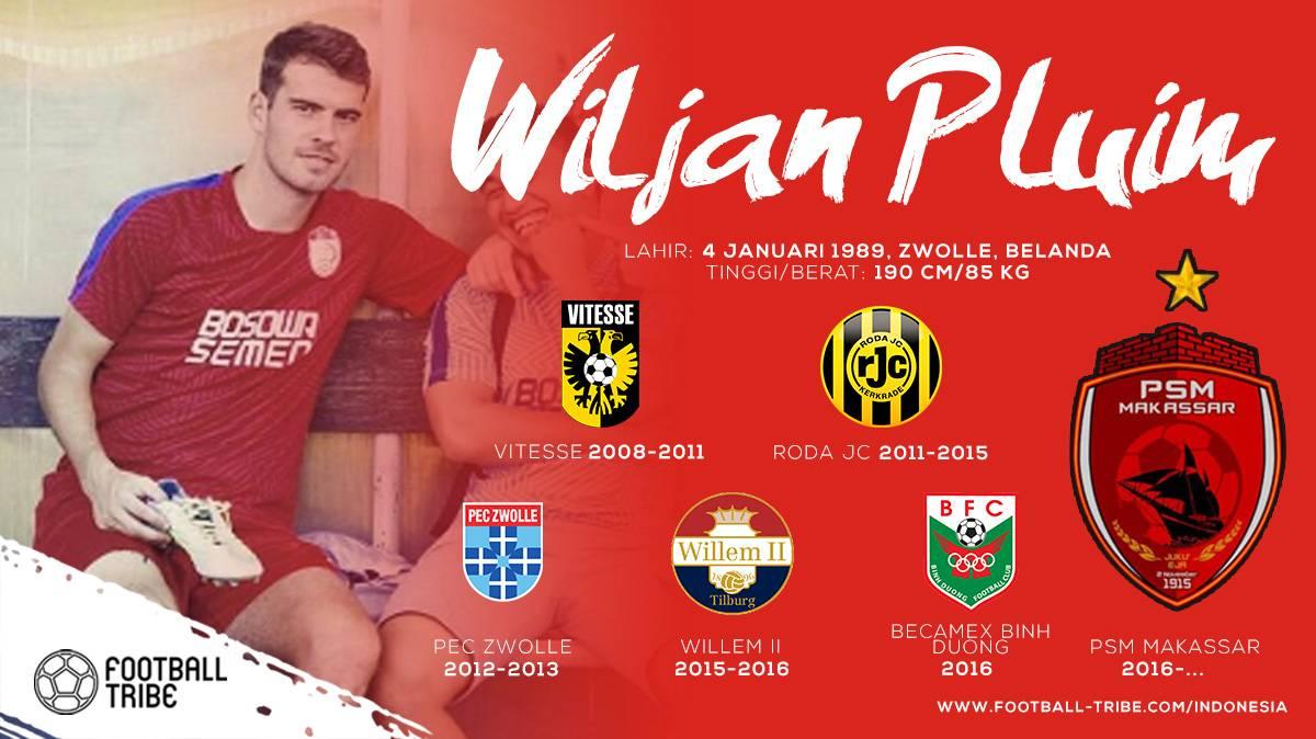 Wiljan Pluim