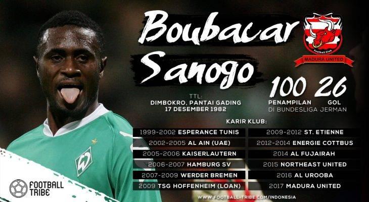 Boubacar Sanogo, Penyerang Tajam Bundesliga yang Hijrah ke Madura