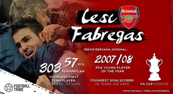 Episode Sendu Cesc Fabregas di Arsenal