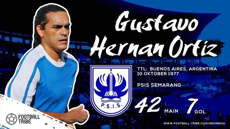 Gustavo Hernan Ortiz
