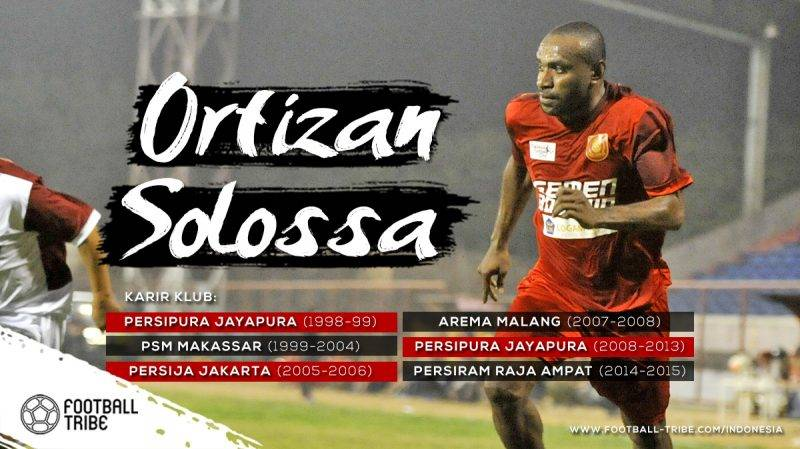 Ortizan