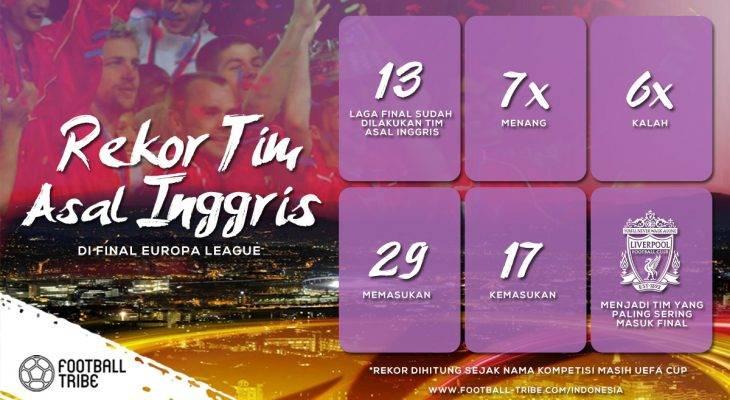 Rekor Tim Inggris di Final Liga Europa