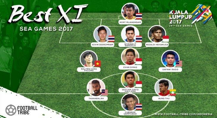 Sebelas Pemain Terbaik di SEA Games 2017 Versi Football Tribe Indonesia
