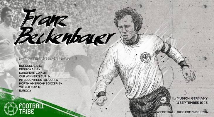 Kasidah Sepak Bola Franz Beckenbauer