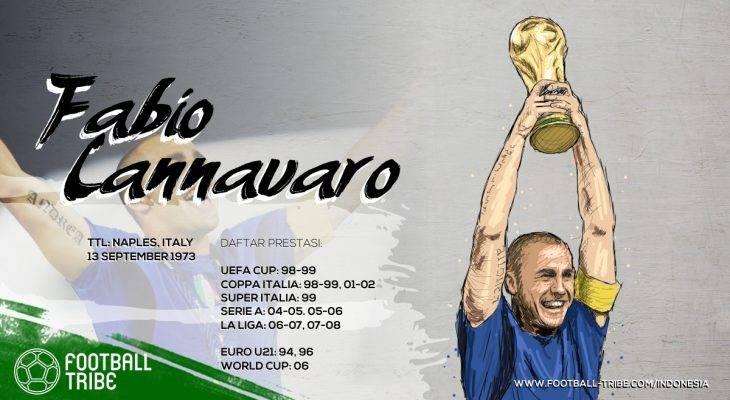 Fabio Cannavaro: Lompatan Ikan Salmon