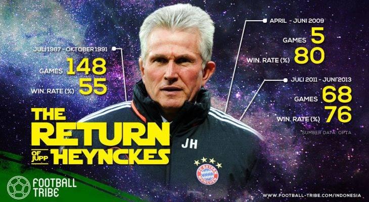 Kilas Balik Karier Kepelatihan Jupp Heynckes