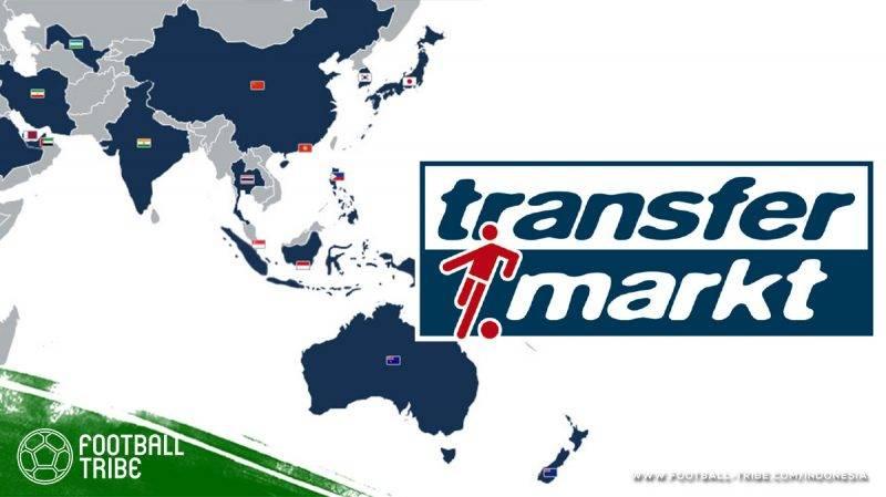 Transfermarkt.com adalah situs dengan database terbanyak