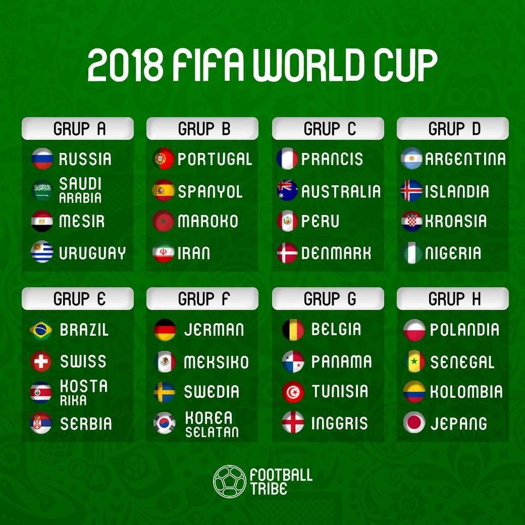 Hasil Drawing Piala Dunia 2018 Hampir Tidak Ada Grup
