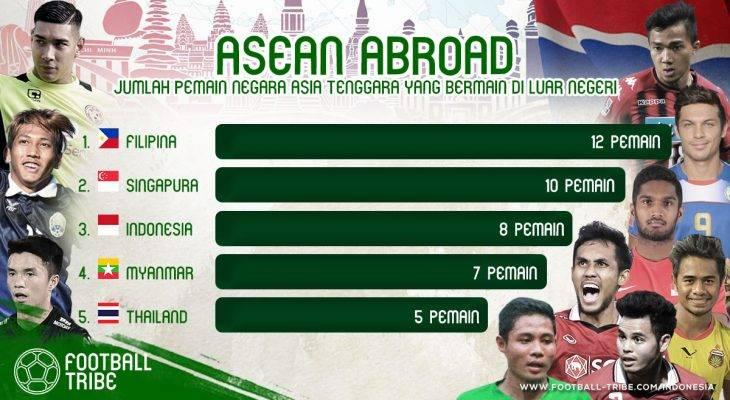 Negara Asia Tenggara Mana yang Pemainnya Paling Banyak Bermain di Luar Negeri?