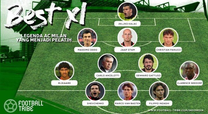 Jika Para Legenda AC Milan yang Jadi Pelatih Dijadikan Satu Tim