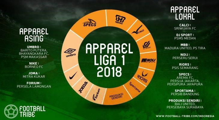 Persaingan Apparel Lokal dan Asing di Liga 1 2018