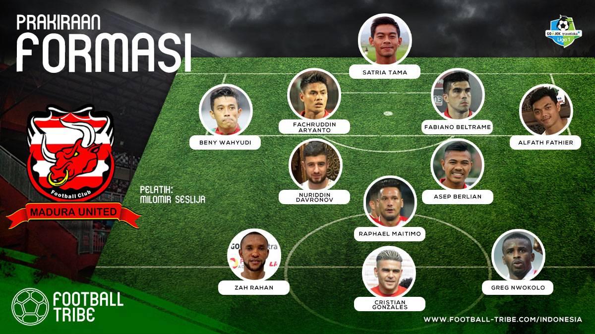 Skuad Madura United 2018
