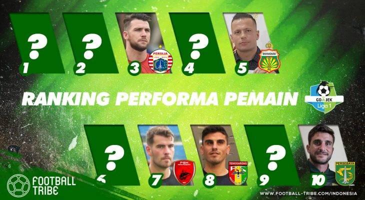Ranking Performa Pemain di Go-Jek Liga 1 2018, Siapa Terbaik?